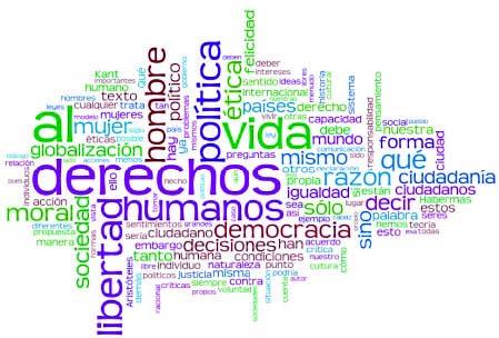 Derechos Humanos: el doble discurso