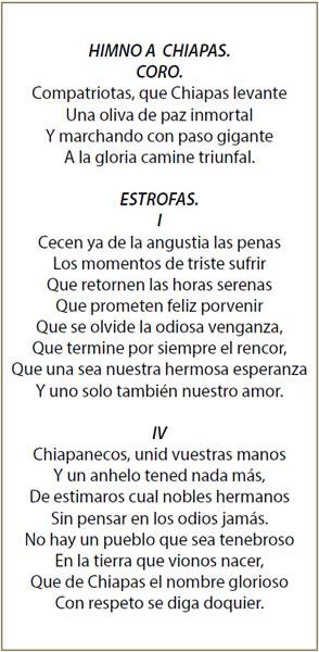 Centenario del Himno A Chiapas