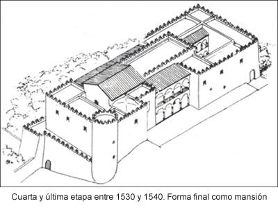 La casona de Cortés –III-